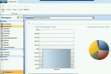 CRM5_Dashboard_small