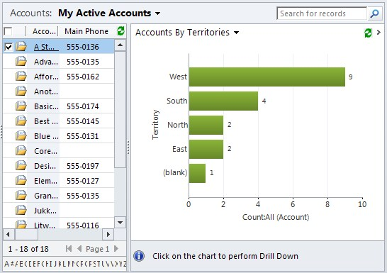 Turn the flat Dynamics CRM 2011 charts into 3D