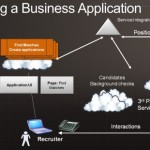 Cloud XRM presentation from PDC 2010
