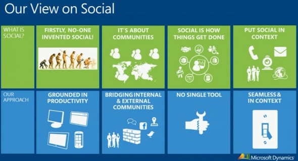Microsoft's view on social