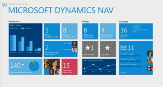 Dynamics NAV Metro client