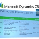 Dynamics CRM roadmap for Fall 2012 release and beyond (the road to Metro)