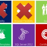 CRM Anywhere not here yet, Q2 2012 Service Update functionality delayed until Q4 2012