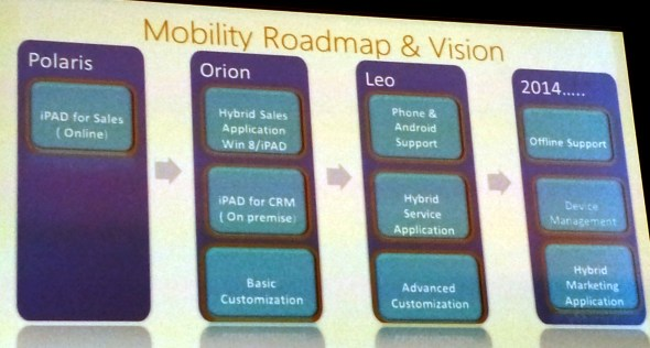 Dynamics CRM Mobility Roadmap & Vision