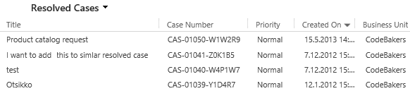 Resolved_cases_view