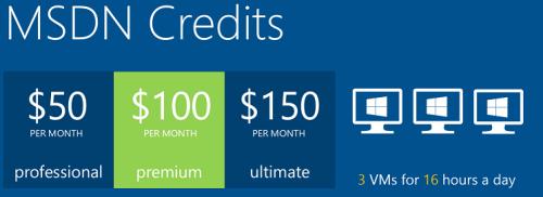 Azure_MSDN_benefit