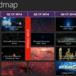 What's on the 2014 Roadmap for Microsoft Dynamics CRM?