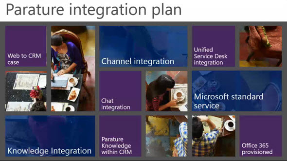 Conv14_Roadmap_Parature