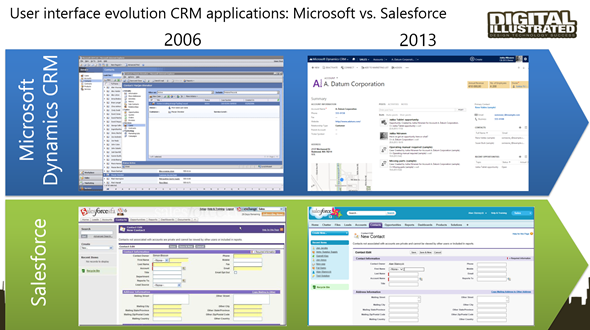CRM_Platform_Evolution_2_small