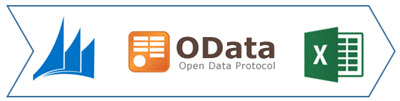 CRM_OData_Excel