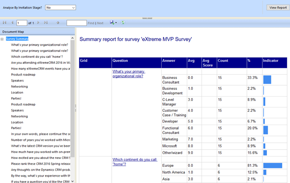 VoC_Survey_Summary_report