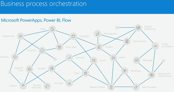 Business_process_orchestration_small