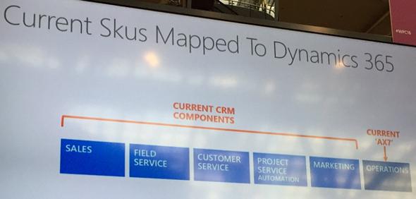 Dynamics_365_vs_current_SKUs