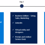 All You Need to Know About Dynamics 365 v9.0 (For Now)