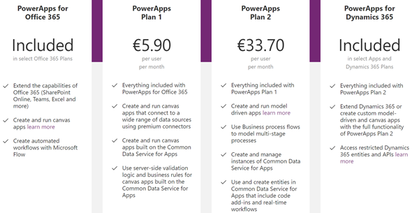 Exploring CDS for Apps Platform Licensing (PowerApps) - Dynamics 365